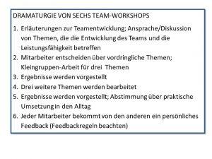 Teamentwicklung Teamworkshop Wildenmann Consulting
